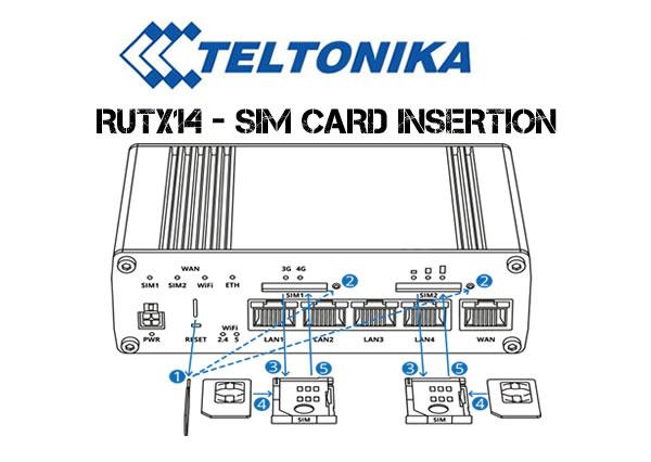 RUTX14 SIM Card Insertion